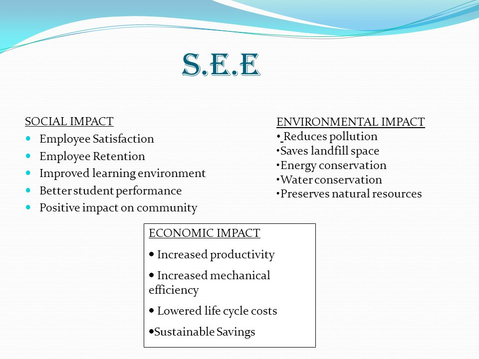 S.E.E SOCIAL IMPACT Employee Satisfaction Employee Retention Improved learning environment Better student performance Positive impact on community ENV