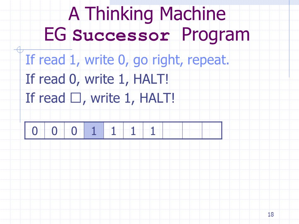 18 A Thinking Machine EG Successor Program If read 1, write 0, go right, repeat. If read 0, write 1, HALT! If read , write 1, HALT! 0001111