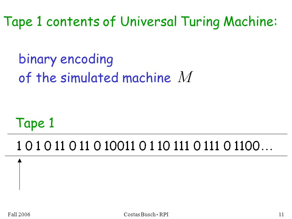 Fall 2006Costas Busch - RPI11 Tape 1 contents of Universal Turing Machine: binary encoding of the simulated machine Tape 1