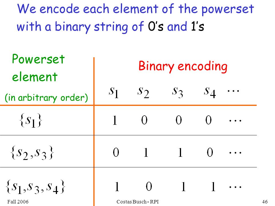 Fall 2006Costas Busch - RPI46 We encode each element of the powerset with a binary string of 0s and 1s Powerset element Binary encoding (in arbitrary order)