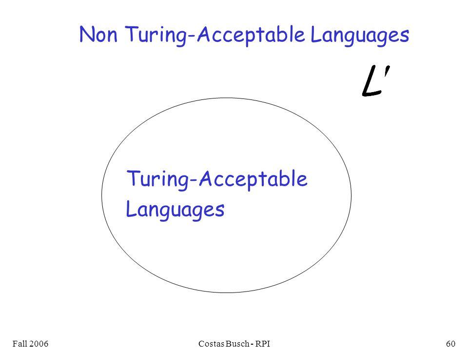 Fall 2006Costas Busch - RPI60 Turing-Acceptable Languages Non Turing-Acceptable Languages