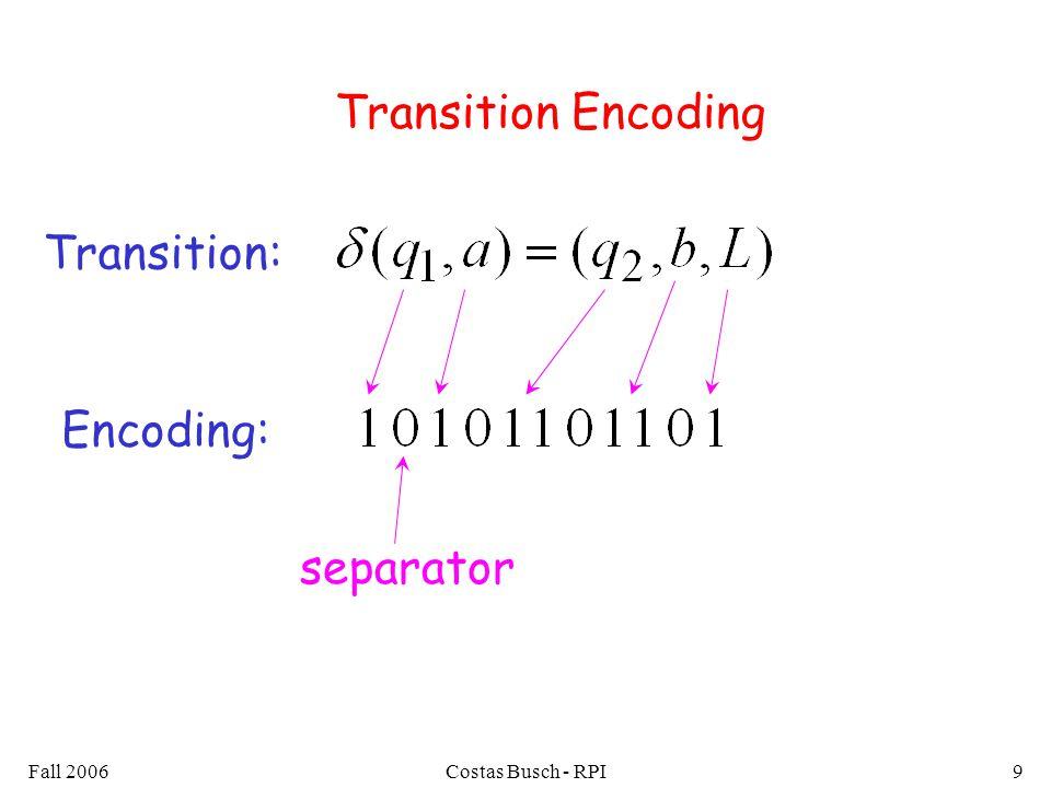 Fall 2006Costas Busch - RPI10 Turing Machine Encoding Transitions: Encoding: separator