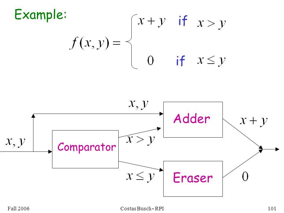Fall 2006Costas Busch - RPI101 Example: if Comparator Adder Eraser