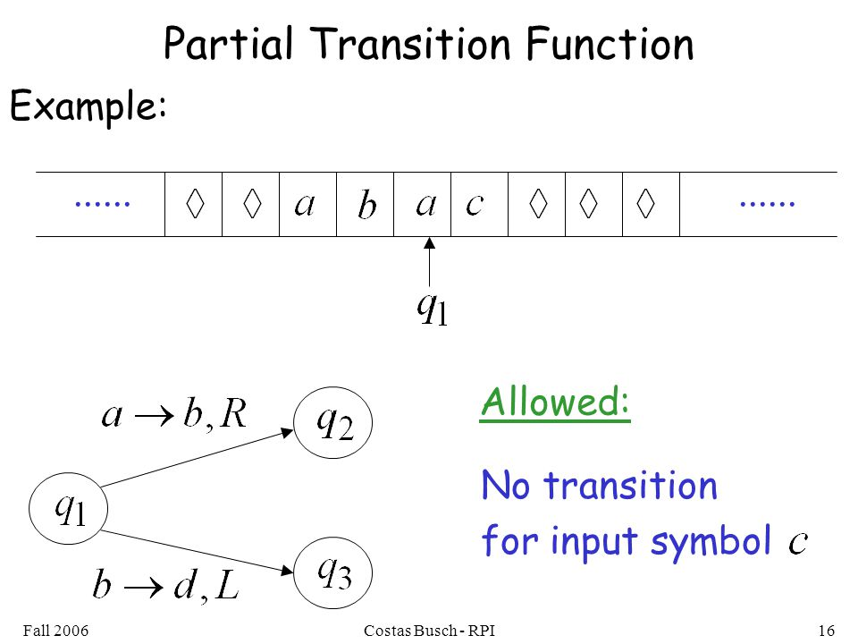 Fall 2006Costas Busch - RPI16 Partial Transition Function...... Example: No transition for input symbol Allowed: