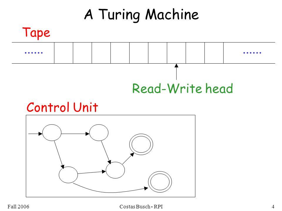 Fall 2006Costas Busch - RPI4 A Turing Machine...... Tape Read-Write head Control Unit