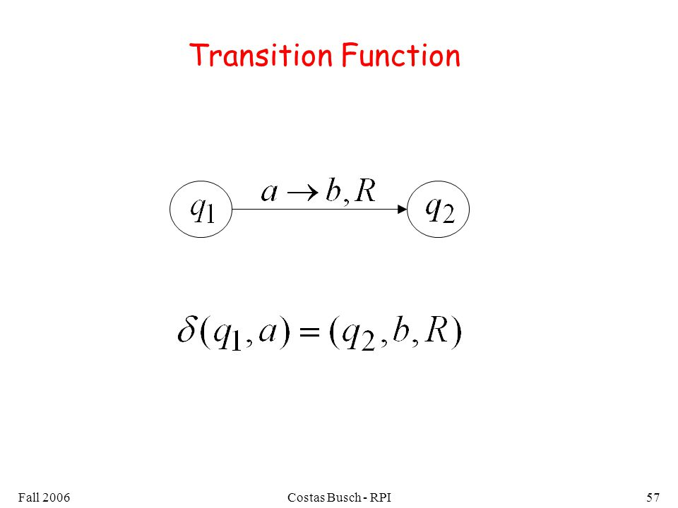 Fall 2006Costas Busch - RPI57 Transition Function