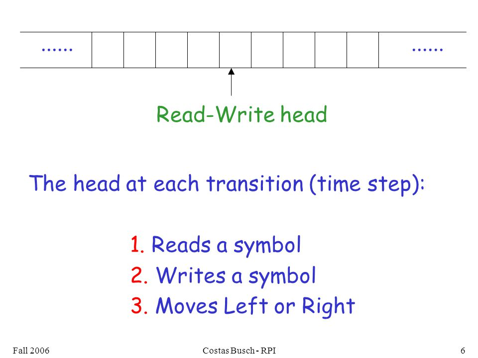 Fall 2006Costas Busch - RPI6......Read-Write head The head at each transition (time step): 1.