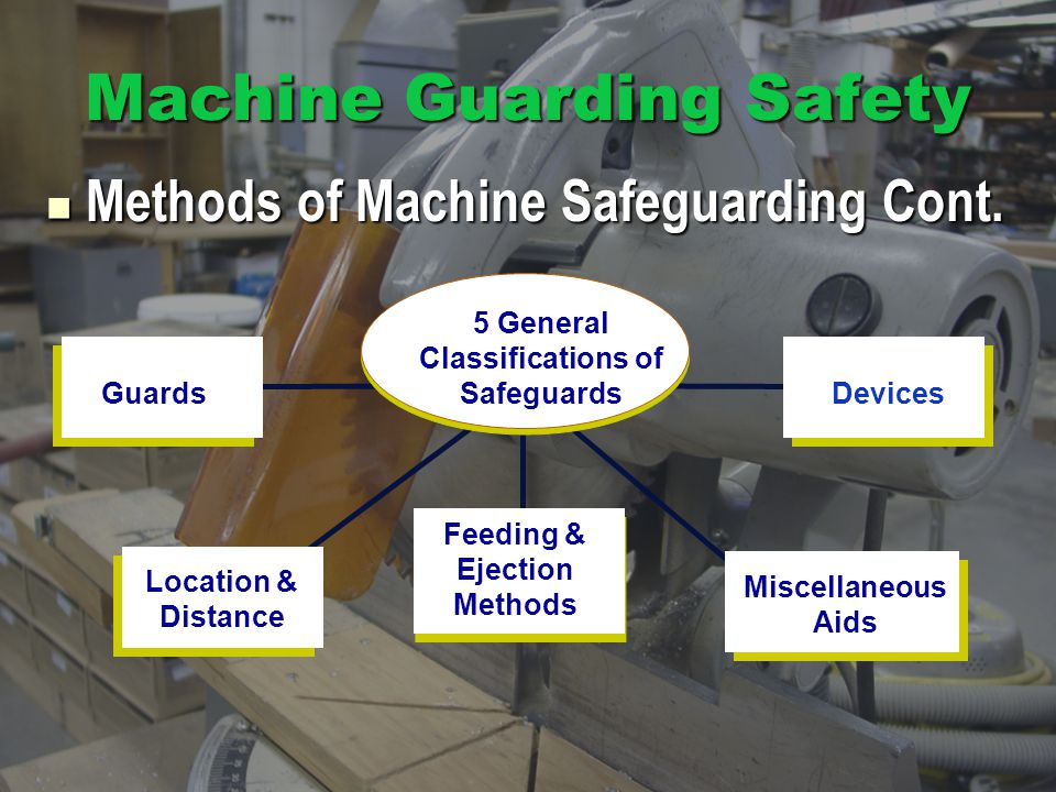 Machine Guarding Safety Methods of Machine Safeguarding Cont.