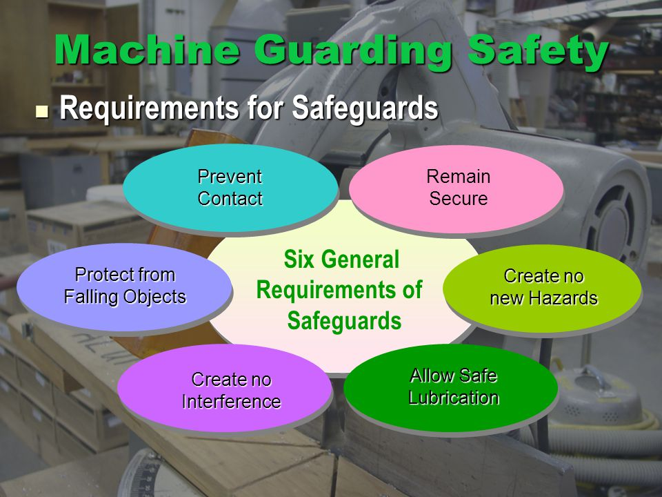Machine Guarding Safety Requirements for Safeguards Requirements for Safeguards Exposure Six General Requirements of Safeguards Protect from Falling Objects Create no Interference Allow Safe Lubrication Create no new Hazards Remain Secure PreventContact