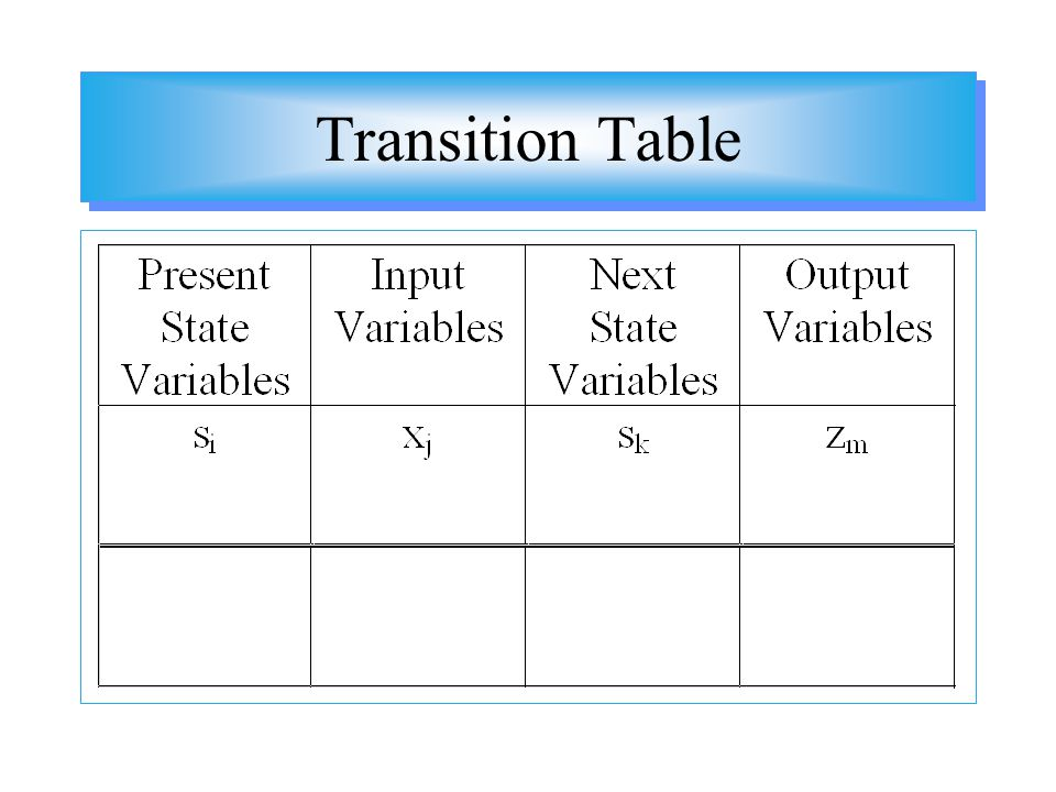 Transition Table