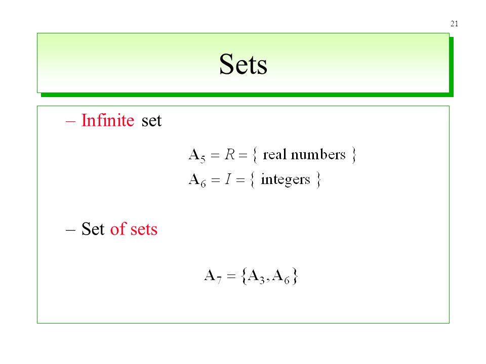 21 Sets –Infinite set –Set of sets