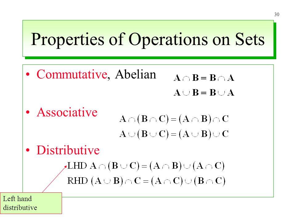 30 Properties of Operations on Sets Commutative, Abelian Associative Distributive Left hand distributive