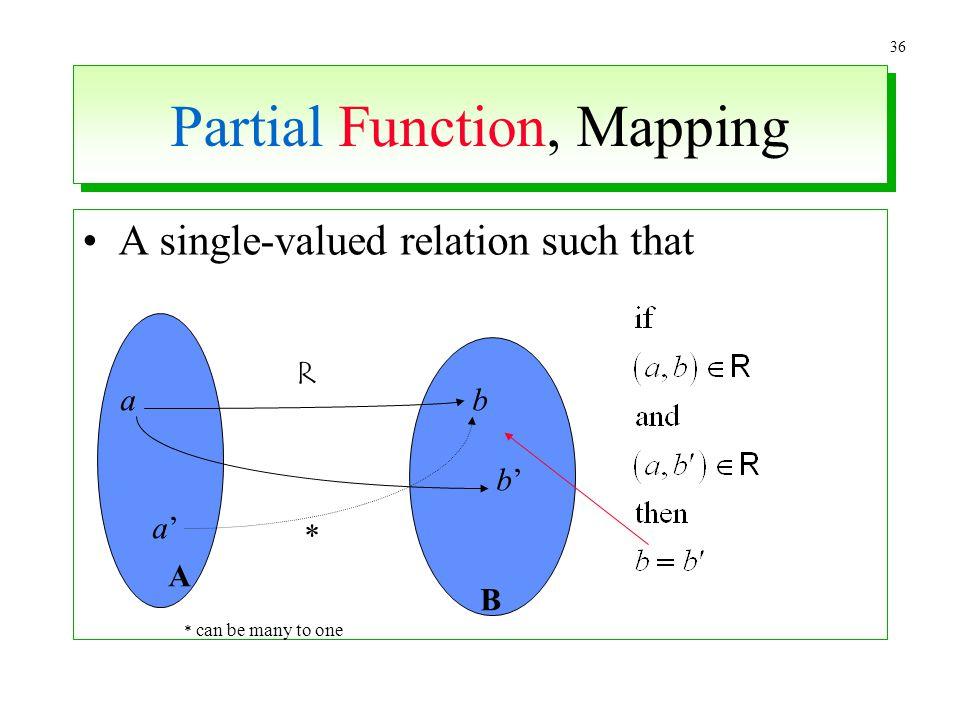 36 Partial Function, Mapping A single-valued relation such that a A B b b R a * * can be many to one