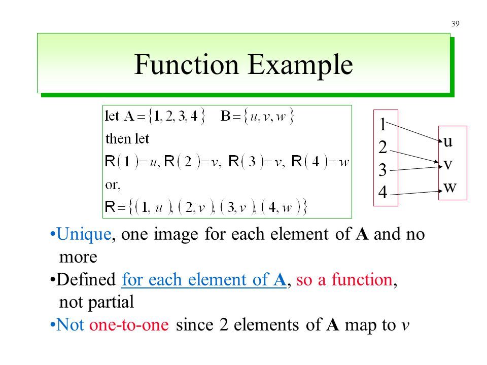 39 Function Example Unique, one image for each element of A and no more Defined for each element of A, so a function, not partial Not one-to-one since