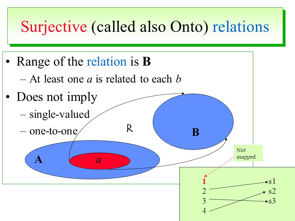 40 Surjective (called also Onto) relations Range of the relation is B –At least one a is related to each b Does not imply –single-valued –one-to-one B