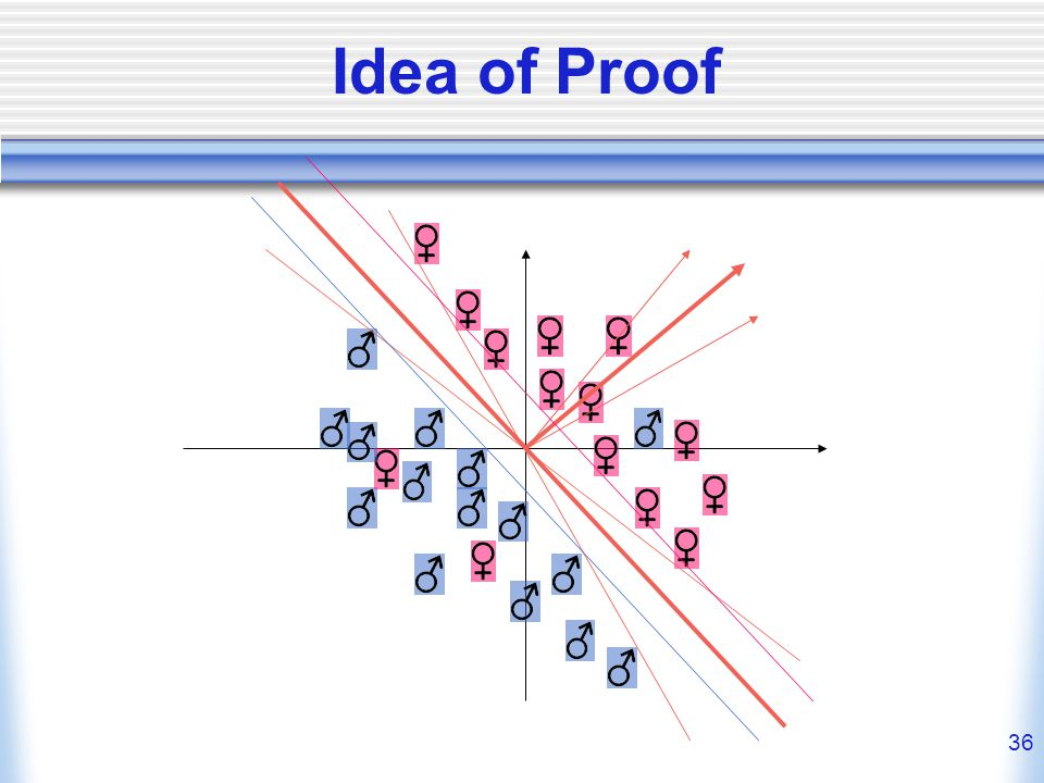 36 Idea of Proof