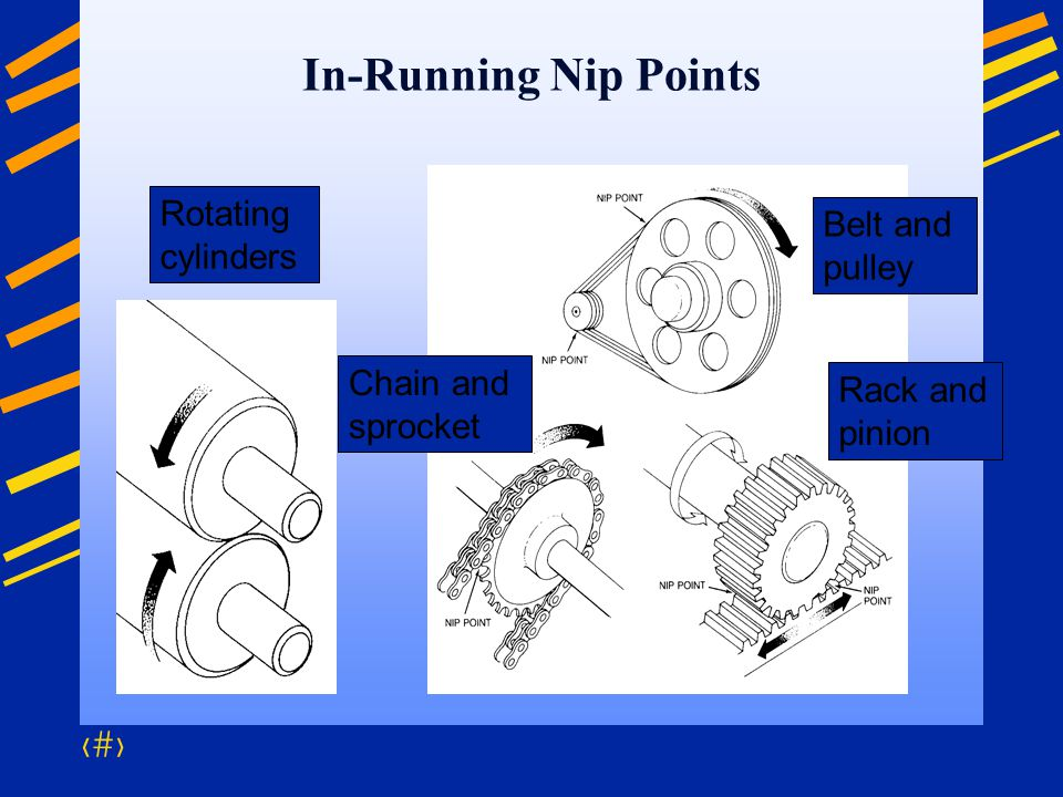 10 In-Running Nip Points Belt and pulley Chain and sprocket Rack and pinion Rotating cylinders