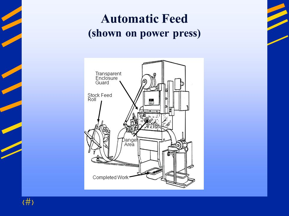 30 Automatic Feed (shown on power press) Transparent Enclosure Guard Stock Feed Roll Danger Area Completed Work