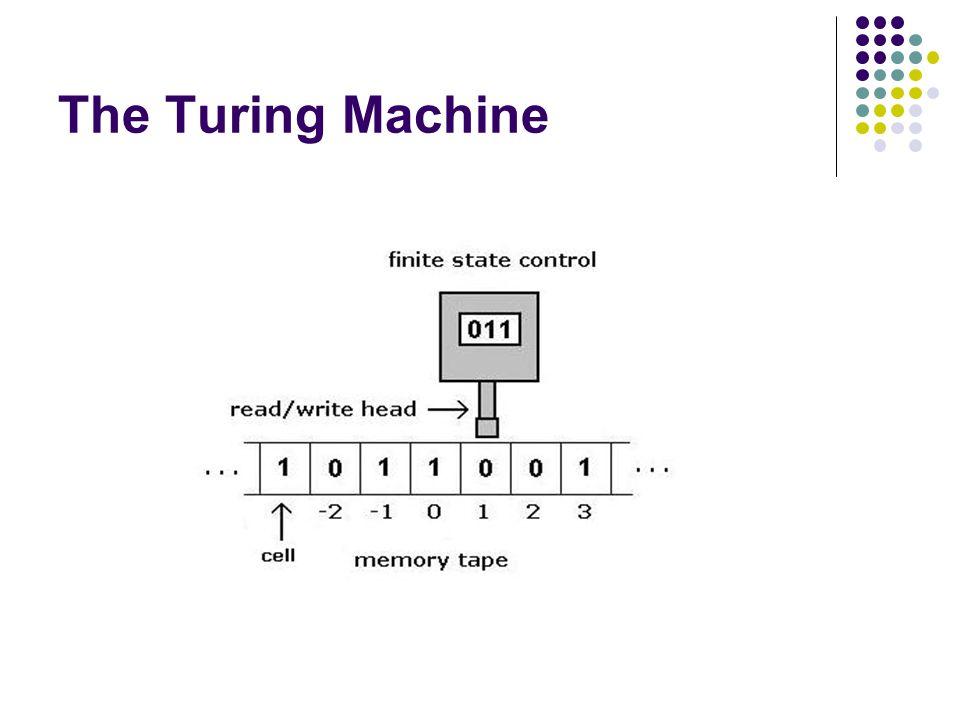 Multistack Machines Proof Contd 6.