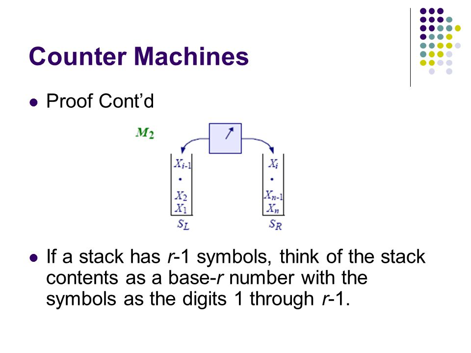 Counter Machines Proof Contd If a stack has r-1 symbols, think of the stack contents as a base-r number with the symbols as the digits 1 through r-1.