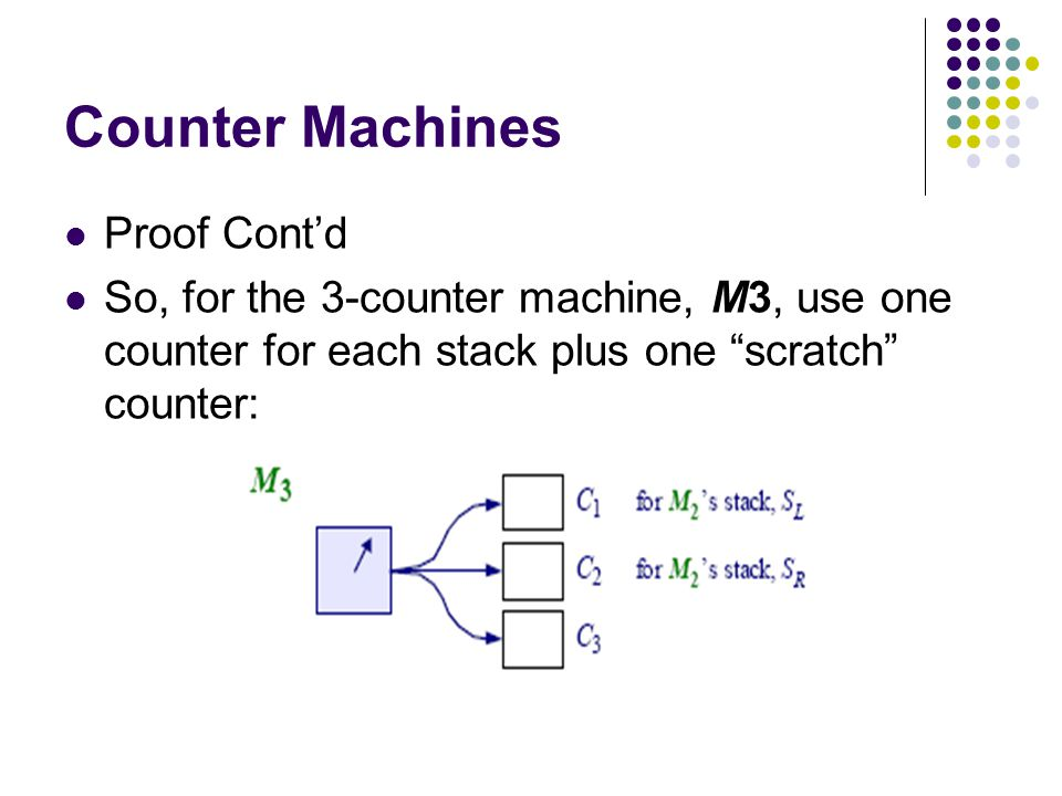 Counter Machines Proof Contd So, for the 3-counter machine, M3, use one counter for each stack plus one scratch counter: