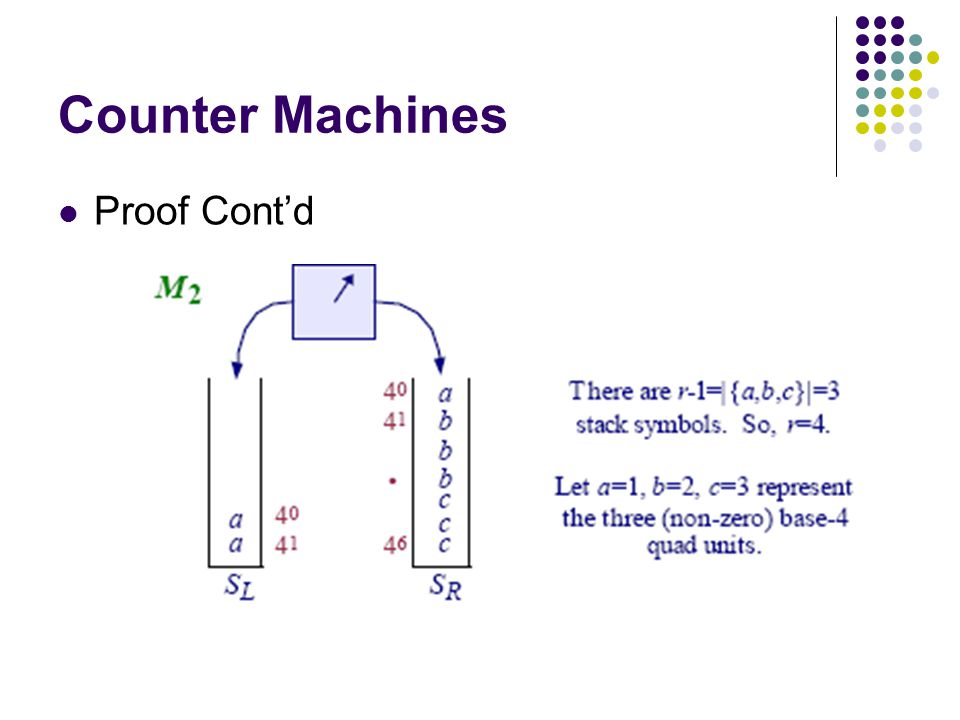 Counter Machines Proof Contd