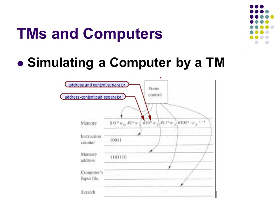 TMs and Computers Simulating a Computer by a TM