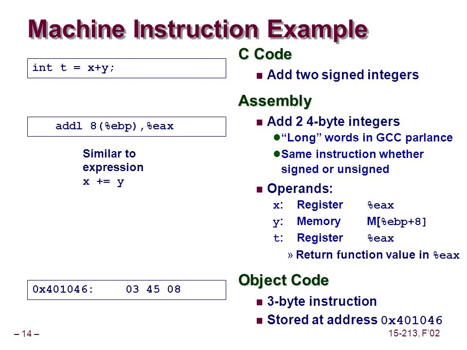 – 14 – 15-213, F02 Machine Instruction Example C Code Add two signed integersAssembly Add 2 4-byte integers Long words in GCC parlance Same instruction whether signed or unsigned Operands: x :Register %eax y :MemoryM[ %ebp+8] t :Register %eax »Return function value in %eax Object Code 3-byte instruction Stored at address 0x401046 int t = x+y; addl 8(%ebp),%eax 0x401046:03 45 08 Similar to expression x += y