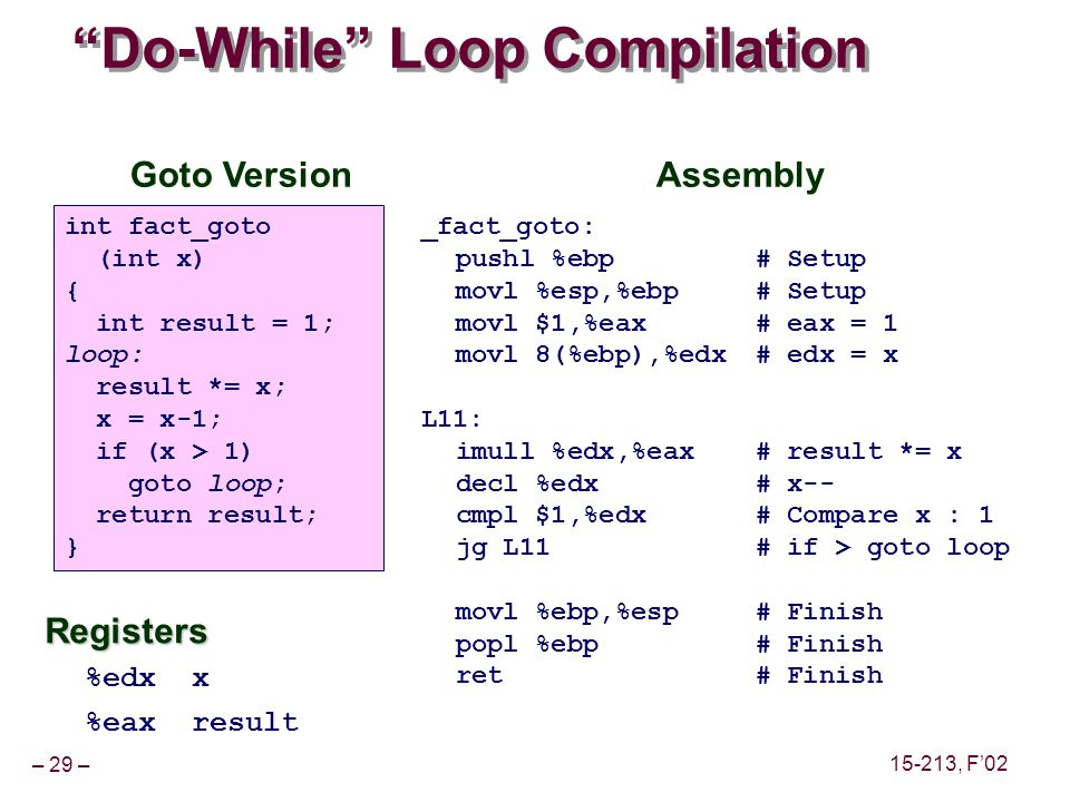 – 29 – 15-213, F02 Goto Version int fact_goto (int x) { int result = 1; loop: result *= x; x = x-1; if (x > 1) goto loop; return result; } Do-While Loop Compilation Registers %edxx %eaxresult _fact_goto: pushl %ebp# Setup movl %esp,%ebp# Setup movl $1,%eax# eax = 1 movl 8(%ebp),%edx# edx = x L11: imull %edx,%eax# result *= x decl %edx# x-- cmpl $1,%edx# Compare x : 1 jg L11# if > goto loop movl %ebp,%esp# Finish popl %ebp# Finish ret# Finish Assembly