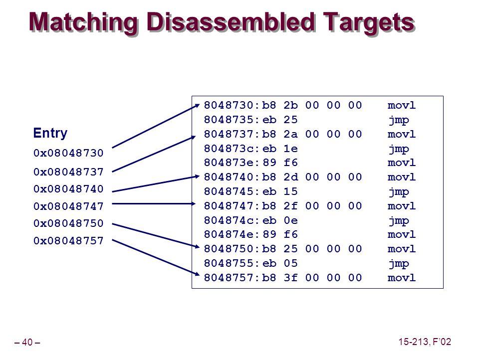 – 40 – 15-213, F02 Matching Disassembled Targets 8048730:b8 2b 00 00 00 movl 8048735:eb 25 jmp 8048737:b8 2a 00 00 00 movl 804873c:eb 1e jmp 804873e:89 f6 movl 8048740:b8 2d 00 00 00 movl 8048745:eb 15 jmp 8048747:b8 2f 00 00 00 movl 804874c:eb 0e jmp 804874e:89 f6 movl 8048750:b8 25 00 00 00 movl 8048755:eb 05 jmp 8048757:b8 3f 00 00 00 movl Entry 0x08048730 0x08048737 0x08048740 0x08048747 0x08048750 0x08048757