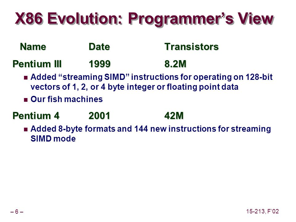 – 6 – 15-213, F02 X86 Evolution: Programmers View NameDateTransistors Pentium III19998.2M Added streaming SIMD instructions for operating on 128-bit vectors of 1, 2, or 4 byte integer or floating point data Our fish machines Pentium 4200142M Added 8-byte formats and 144 new instructions for streaming SIMD mode