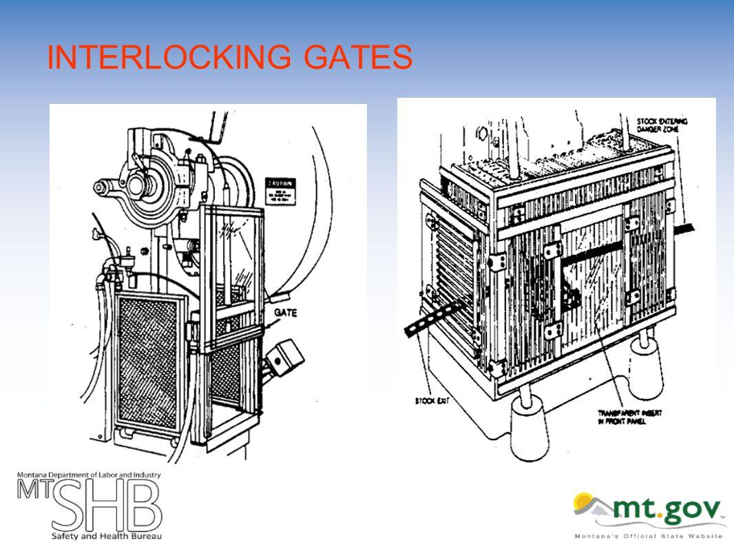 INTERLOCKING GATES