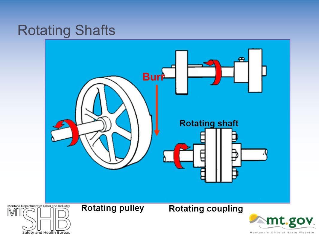 Rotating Shafts Rotating pulley Rotating coupling Burr Rotating shaft