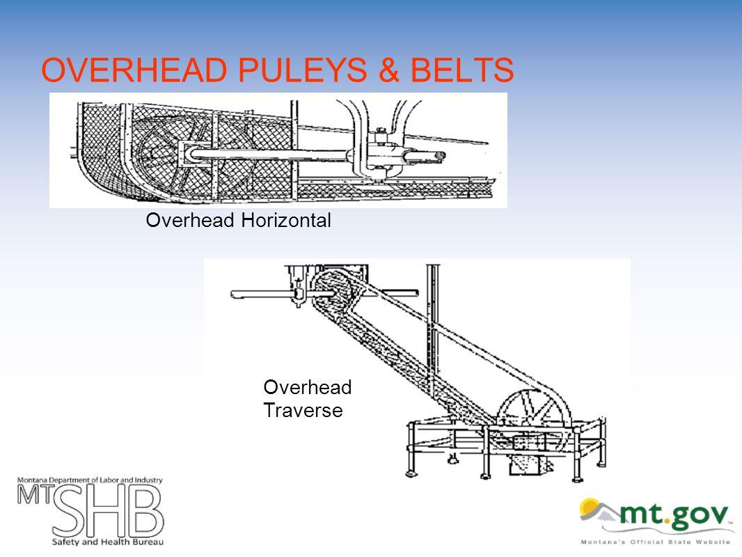 OVERHEAD PULEYS & BELTS Overhead Horizontal Overhead Traverse