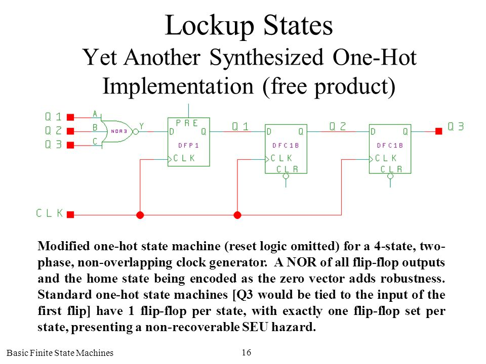 Basic Finite State Machines 16 Modified one-hot state machine (reset logic omitted) for a 4-state, two- phase, non-overlapping clock generator.