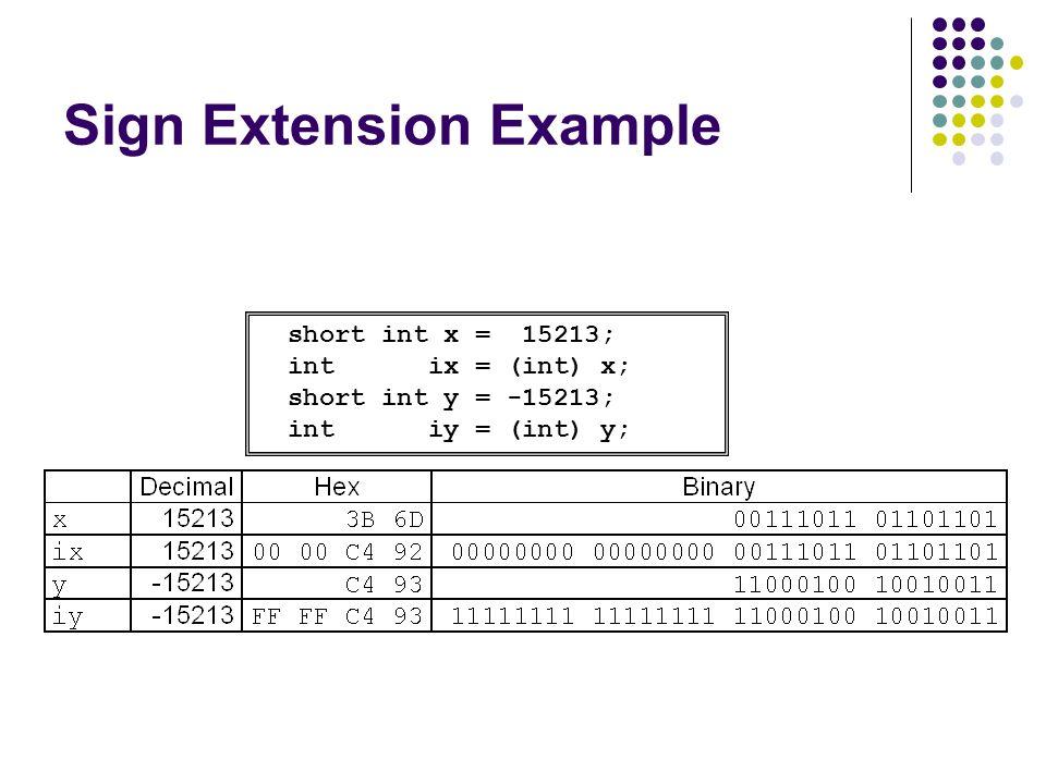 Sign Extension Example short int x = 15213; int ix = (int) x; short int y = -15213; int iy = (int) y;