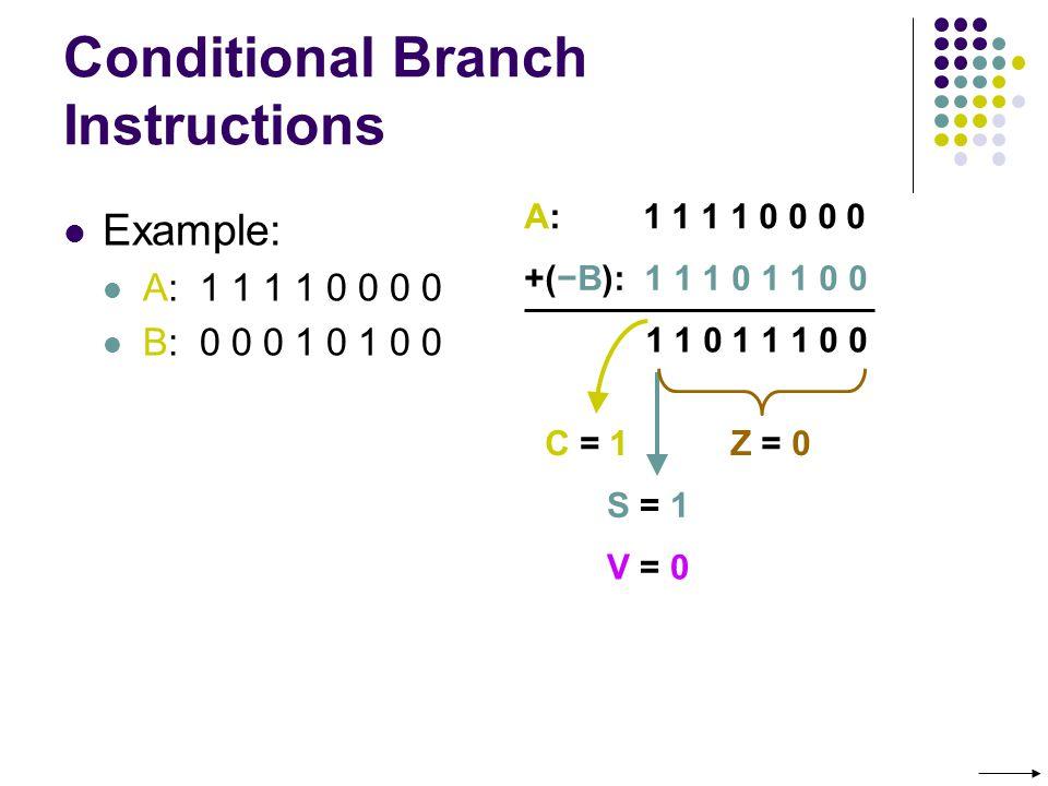Conditional Branch Instructions Example: A: 1 1 1 1 0 0 0 0 B: 0 0 0 1 0 1 0 0 A: 1 1 1 1 0 0 0 0 +(B): 1 1 1 0 1 1 0 0 1 1 0 1 1 1 0 0 C = 1 S = 1S = 1 V = 0V = 0 Z = 0Z = 0