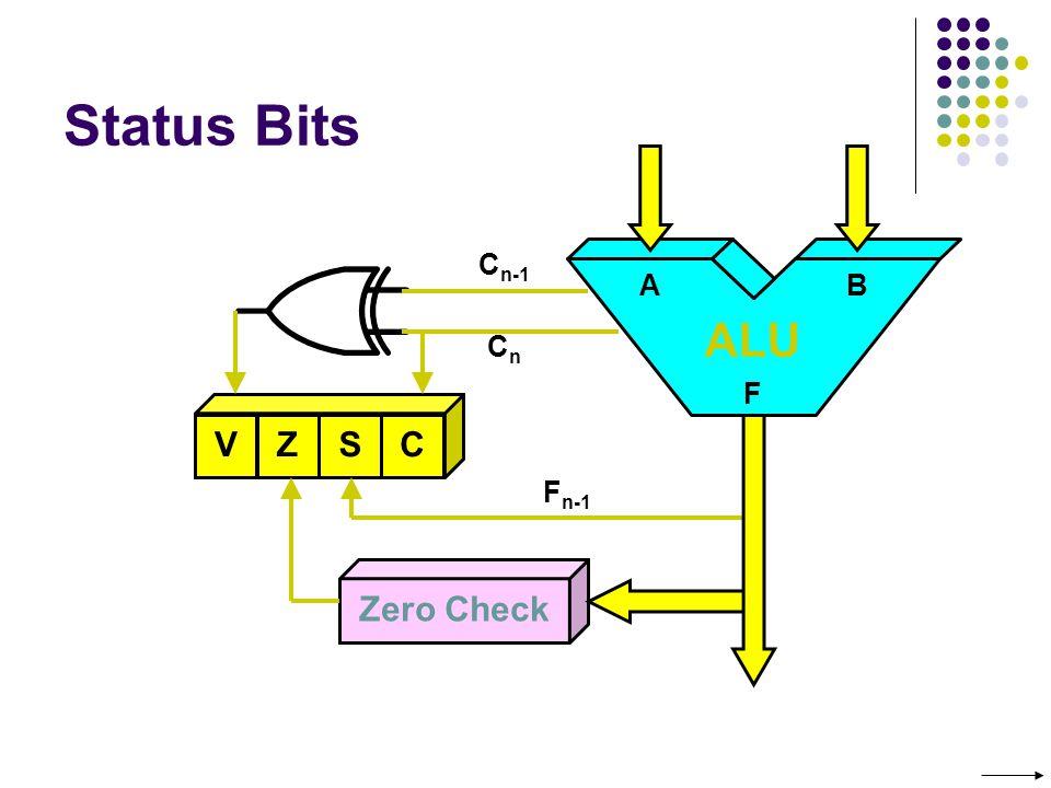 Status Bits ALU VZSC Zero Check CnCn C n-1 F n-1 AB F