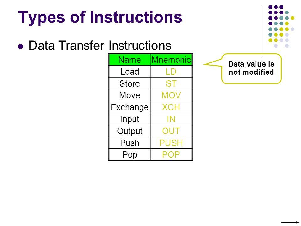 Types of Instructions Data Transfer Instructions NameMnemonic LoadLD StoreST MoveMOV ExchangeXCH InputIN OutputOUT PushPUSH PopPOP Data value is not modified