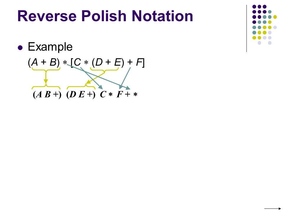 Reverse Polish Notation Example (A + B) [C (D + E) + F] (A B +)(D E +) C F +