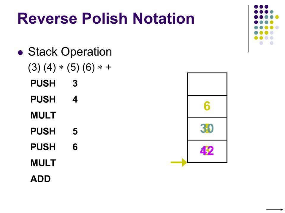 Reverse Polish Notation Stack Operation (3) (4) (5) (6) + PUSH 3 PUSH 4 MULT PUSH 5 PUSH 6 MULT ADD 3 4 12 5 6 30 42