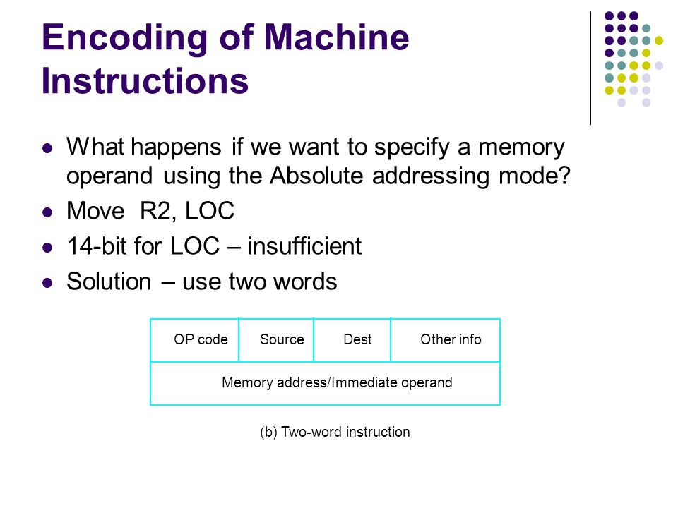 Encoding of Machine Instructions What happens if we want to specify a memory operand using the Absolute addressing mode.