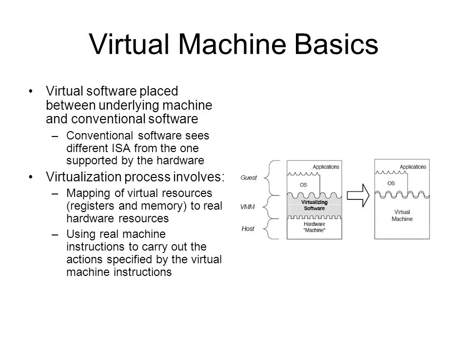 Virtual Machine Basics Virtual software placed between underlying machine and conventional software –Conventional software sees different ISA from the one supported by the hardware Virtualization process involves: –Mapping of virtual resources (registers and memory) to real hardware resources –Using real machine instructions to carry out the actions specified by the virtual machine instructions