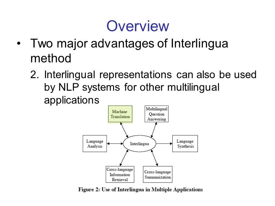 Overview Two major advantages of Interlingua method 2.Interlingual representations can also be used by NLP systems for other multilingual applications