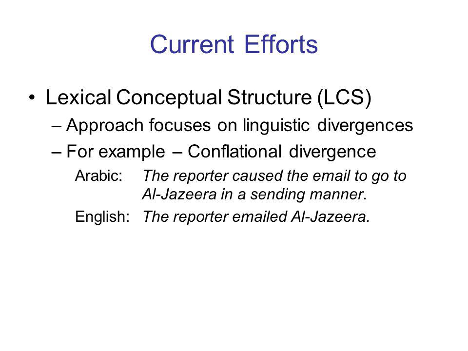 Current Efforts Lexical Conceptual Structure (LCS) –Approach focuses on linguistic divergences –For example – Conflational divergence Arabic: The reporter caused the email to go to Al-Jazeera in a sending manner.