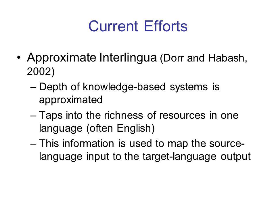 Current Efforts Approximate Interlingua (Dorr and Habash, 2002) –Depth of knowledge-based systems is approximated –Taps into the richness of resources in one language (often English) –This information is used to map the source- language input to the target-language output