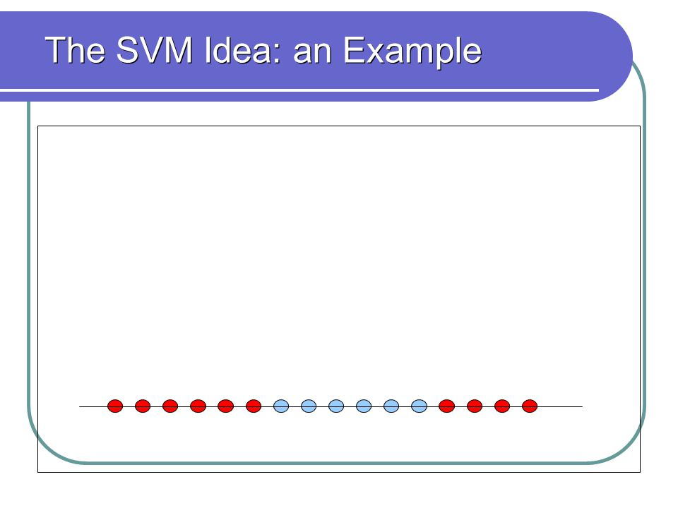 The SVM Paradigm X Choose an Embedding of the domain X into some high dimensional Euclidean space, so that the data sample becomes (almost) linearly separable.