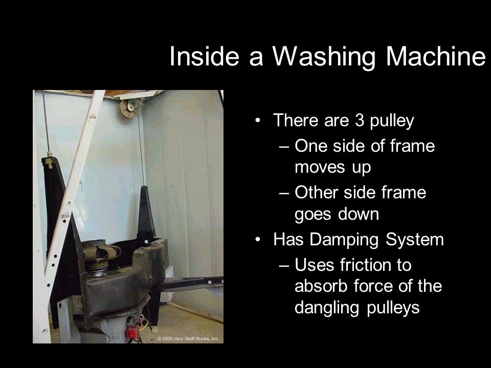 Inside a Washing Machine There are 3 pulley –One side of frame moves up –Other side frame goes down Has Damping System –Uses friction to absorb force