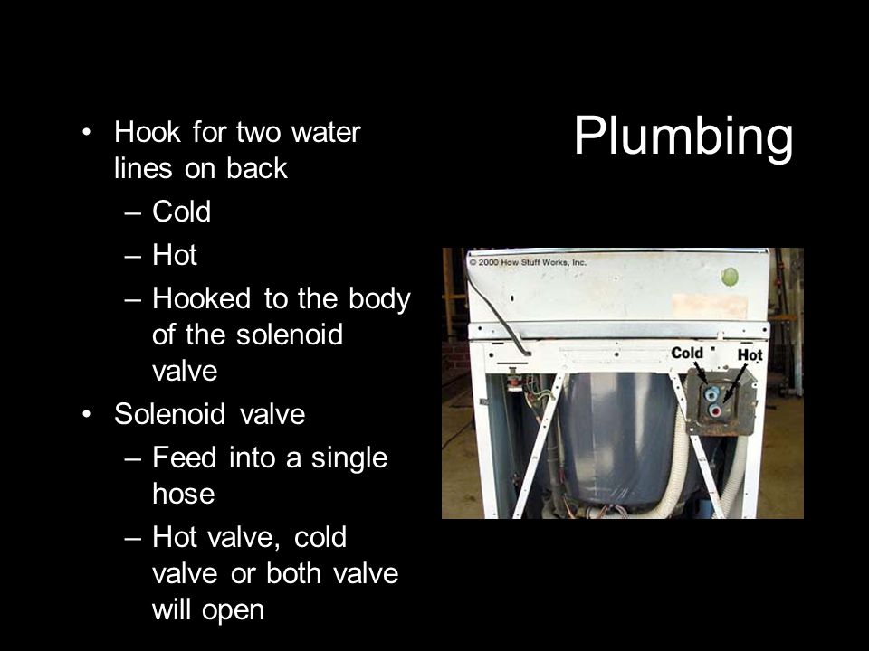 Plumbing Hook for two water lines on back –Cold –Hot –Hooked to the body of the solenoid valve Solenoid valve –Feed into a single hose –Hot valve, col