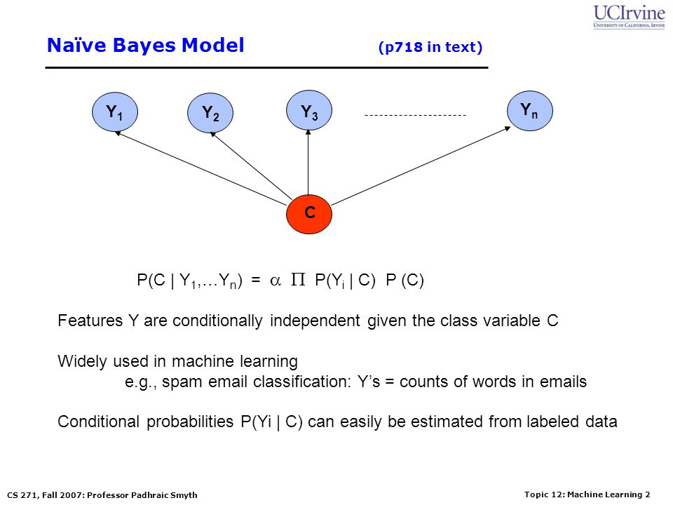 Topic 12: Machine Learning 1 CS 271, Fall 2007: Professor Padhraic Smyth Timeline Remaining lectures –2 lectures on machine learning (today and next T
